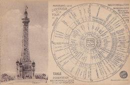 Bâtiments Et Architecture -  Tour De Fourvière Observatoire - Architecture Métallique - Table D'Orientation - Monuments