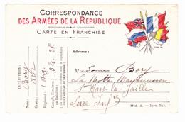 Carte En Franchise Militaire - 7 A - Parenthèse Après Réponse Sous à Au Recto. Deuxième Ligne Verso Sous R De Porter - Marcofilie (Brieven)