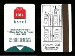 Chiave & Chiavi Elettroniche Hotel - Ibis - The Electronic Key Door - Chiavi Elettroniche Di Alberghi