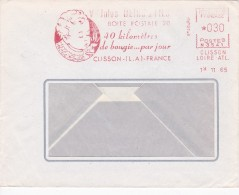 FRANCE EMA 1965 CLISSON  THEME BOUGIES - EMA (Empreintes Machines à Affranchir)