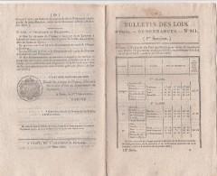 Bulletin Des Lois N° 211 - 1833 - Pont à Fleurville Saône Et Loire,  Frans Ain, Passerelle à Tréguier Côtes Du Nord, - Décrets & Lois