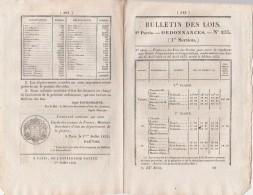 Bulletin Des Lois N° 235 - 1833 - Prix Des Grains - Décrets & Lois