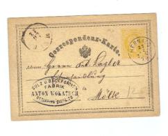 Österreich, 1873, Corresp.karte Mit Eingedr. 2kr, Von Melk Nach Wien Mit Beiden Ortsstempeln (11825E) - Ganzsachen