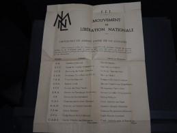 MILITARIA - Document F.F.I. - A Voir - L 1416 - Documents