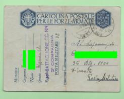 Franchigia Camicie Nere .. I Legionari Delle Squadre D'assalto... - 1900-44 Vittorio Emanuele III