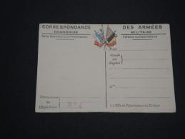 FRANCE - Carte De Franchise Militaire Avec Carte De L ´ Europe - A Voir - L 2130 - Cartes De Franchise Militaire