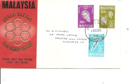 Malaysia -Sports ( FDC De 1965 à Voir) - Malasia (1964-...)