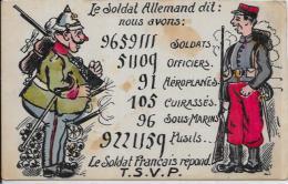 CPA Satirique Caricature Guerre 14-18 Patriotique Germany Kaiser écrite Système - Satirical