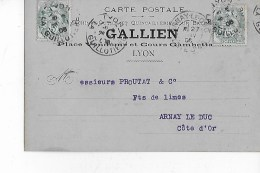 CARTE  POSTALE   - Machines  Outils Et Quincaillerie  -  GALLIEN    - LYON à  ARNAY - France