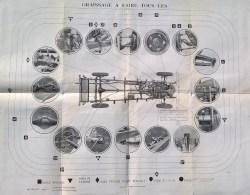 AUTOMOBILE VOITURE AUTO Ancêtre Renault Schéma De Graissage Vers 1935 - Planches & Plans Techniques
