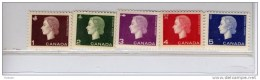 CANADA  1962,   401-5  MNH ,  QUEEN ELIZABETH 11, CAMEO ISSUE MNH - Neufs