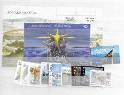 2004 MNH Aland  Year Complete, Postfris - Aland