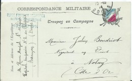 CARTE DE FRANCHISE MILITAIRE - PLACE FORTE DE BESANCON HOPITAL TEMPORAIRE - Militaire Kaarten Met Vrijstelling Van Portkosten