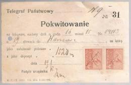 Polska, Telegraf - Ohne Zuordnung