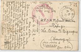 Marcophilie Cachet Militaire 1940 Regiment D'artillerie Colonne De Ravitaillement Camp De La Valbonne En FM Ain 01 - Marcophilie (Lettres)