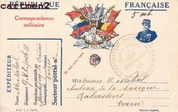 CARTE MILITAIRE CORRESPONDANCE MILITAIRE FRANCHISE GUERRE PATRIOTISME + CACHET NEUFCHATEAU G.V.C. MARTIGNY-LES-BAINS - Patriotiques