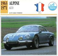 """Auto Da Collezione  """"Alpine  1963  A110"""" (Francia) - Motori"""