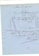 FACTURE 1874 BORDEAUX MAISON BOULADE 5 RUE DU MIRAIL POUR MAISON COUTADEUR A ORLEANS - France