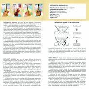 INSTRUMENTS DE MUSIQUE - GUITAR - LUTH - MANDOLINE - VIOLON - DOCUMENT INSTRUCTIF DE L´ÉMISSION DE TIMBRE ESPAGNE - Sin Clasificación