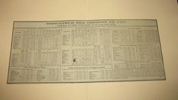 INDICATEUR DES CHEMINS DE FER D'ORLEANS -  ANNEE 1894 - Europe