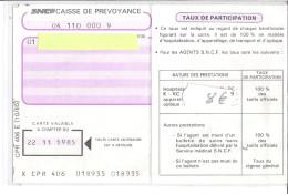CARTE D'OUVERTURE DES DROITS AUX PRESTATIONS DE LA CAISSE  S.N.C.F.  1985 MARSEILLE - Sin Clasificación