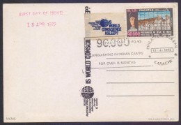 PAKISTAN 90,000 POW Special Slogan Postmark On Related POSTCARD, 18.4.1972 Rare - Pakistan