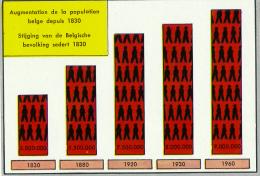 Géographie De La Belgique, Population : Augmentation De La Population Belge Depuis 1830 - Geographie
