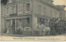 76  -GONNEVILLE - MAUJENDRE : Correspondance Du Chemin De Fer. - Otros Municipios
