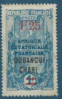 Oubangui Chari Yvert N°70 Oblitere     - Ava13402 - Usati