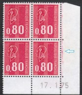 Variété **  NEUF ** Béquet 1816, Trainée Rouge Coin Daté 17.1.75, Bandes Phosph Or Foncé , 2 Scannes - Errors & Oddities