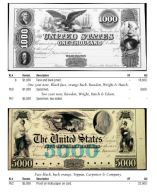 United States Paper Money Standard Catalog 1862-2013, More Than 10 000 Listings, 750+ Color Images - Collections