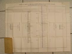 Recueil De 7 Cartes-plans Retraçant La Bataille De Lépante. Vers 1900. - Historia