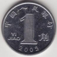 @Y@     China    1 Jiao  2005     (3924) - China