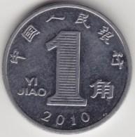 @Y@     China    1 Jiao  2010     (3938) - China