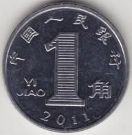 @Y@     China    1 Jiao  2011     (3942) - China