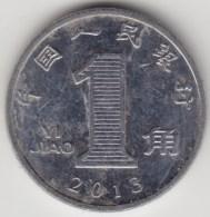@Y@     China    1 Jiao  2013     (3949) - China