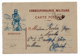 CARTE DE FRANCHISE MILITAIRE - Postmark Collection (Covers)