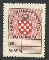 Croatia, Revenue - Croatia