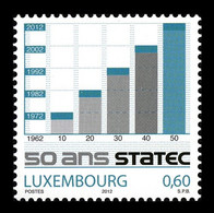 Luxembourg 2012 Mih. 1942 STATEC MNH **