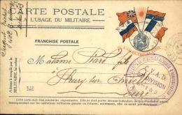 BELGIQUE - Carte Postale En FM Pour La France En 1915 - A Voir - L 5614 - WW I