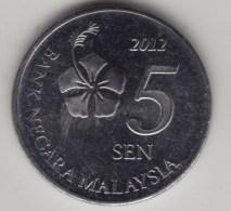 @Y@   Maleisie  5 Sen  2012  (4232) - Maleisië