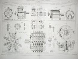 Machines Magnéto-électriques - Machines