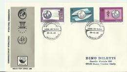 MALTA  CV FDC 1988 - FDC