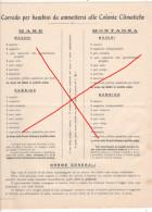 Balilla  Piccola Italiana Colonie Estive Documento Anni ´30 - Documenti Storici