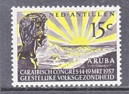 Netherlands Antilles  236    **     MENTAL  HEALTH - Medicine