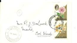Cook Islands 1970  (28) - Isole Cocos (Keeling)