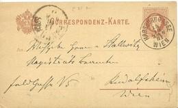POSTKARTE  1881 HABSBURGASSE - Stamped Stationery