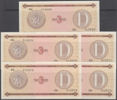 1985-BK-151 CUBA 1985. 3$ CERTIFICADO DE DIVISA SERIES D. 5 CONSECUTIVE UNC. - Cuba