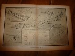 La GUERRE NAVALE à Travers Les âges (Provedien,Nelson,Trafalgar,Tsoushima,Lissa) , Dessins Albert Sébille - Barcos