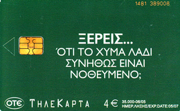 Greece Low Issued CN: 1481 - Greece